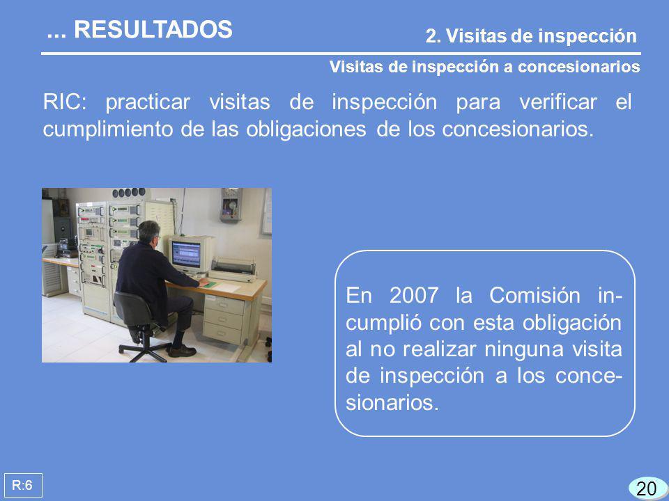 RIC: practicar visitas de inspección para verificar el cumplimiento de las obligaciones de los concesionarios. 2. Visitas de inspección Visitas de ins