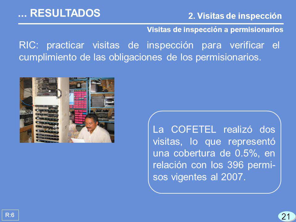 2. Visitas de inspección Visitas de inspección a permisionarios R:6... RESULTADOS RIC: practicar visitas de inspección para verificar el cumplimiento
