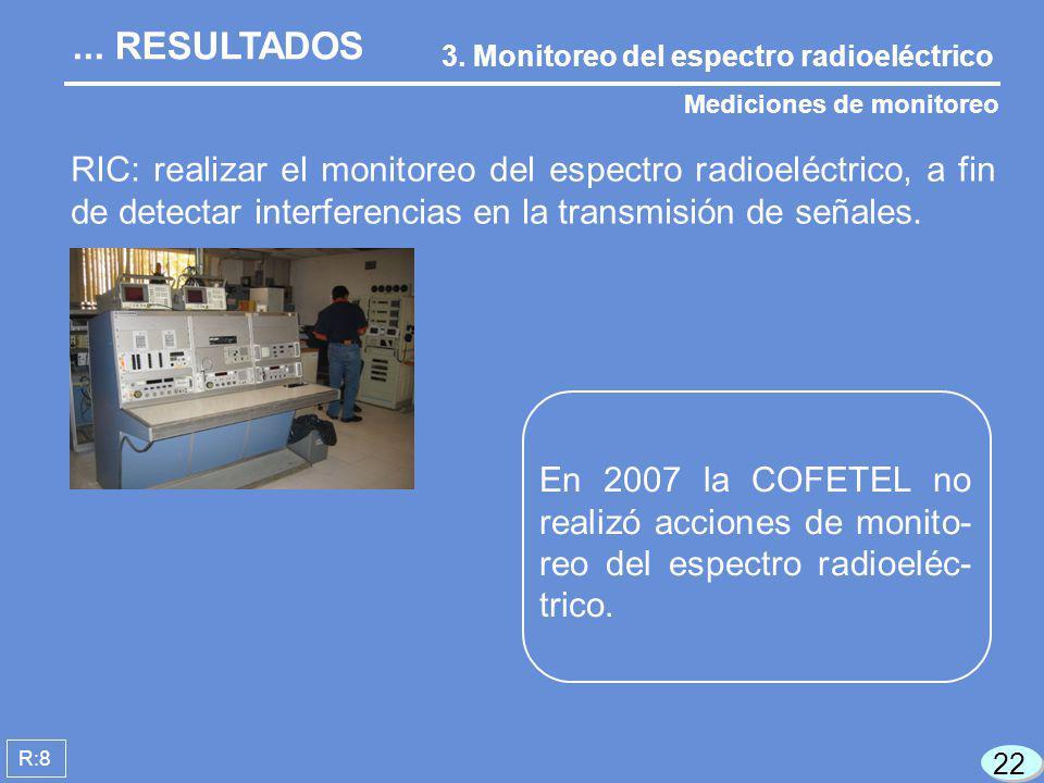 RIC: realizar el monitoreo del espectro radioeléctrico, a fin de detectar interferencias en la transmisión de señales. 3. Monitoreo del espectro radio