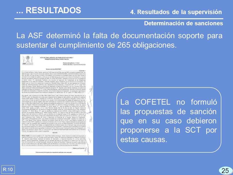 La ASF determinó la falta de documentación soporte para sustentar el cumplimiento de 265 obligaciones. R:10 4. Resultados de la supervisión... RESULTA