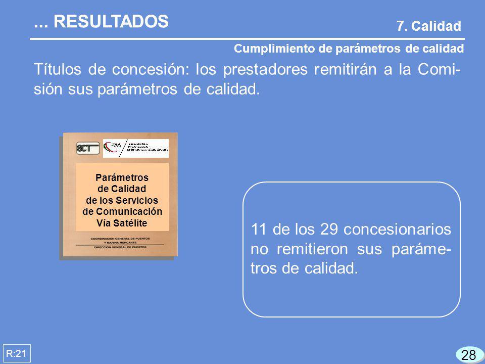 Títulos de concesión: los prestadores remitirán a la Comi- sión sus parámetros de calidad. 7. Calidad Cumplimiento de parámetros de calidad R:21... RE