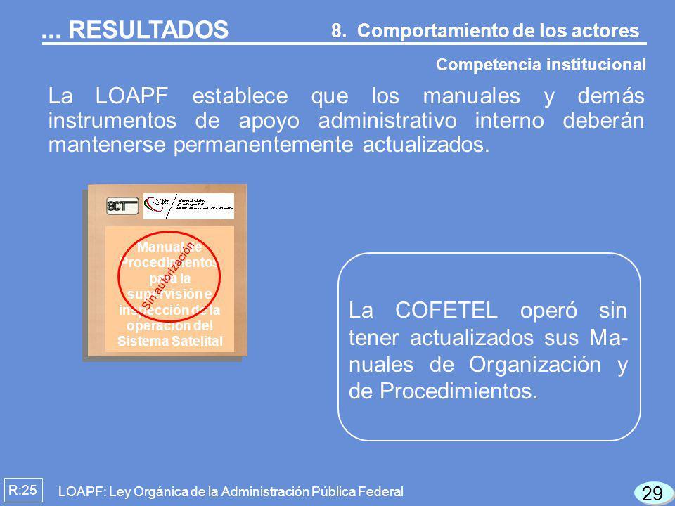 Manual de Procedimientos para la supervisión e inspección de la operación del Sistema Satelital Sin autorización La LOAPF establece que los manuales y demás instrumentos de apoyo administrativo interno deberán mantenerse permanentemente actualizados.