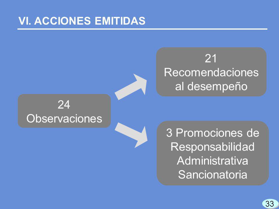 VI. ACCIONES EMITIDAS 21 Recomendaciones al desempeño 24 Observaciones 3 Promociones de Responsabilidad Administrativa Sancionatoria 33