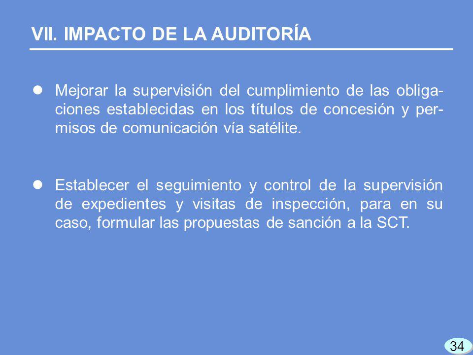 VII. IMPACTO DE LA AUDITORÍA Mejorar la supervisión del cumplimiento de las obliga- ciones establecidas en los títulos de concesión y per- misos de co