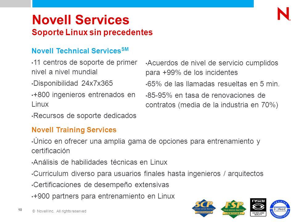 © Novell Inc. All rights reserved 10 Novell Services Soporte Linux sin precedentes Novell Technical Services SM 11 centros de soporte de primer nivel