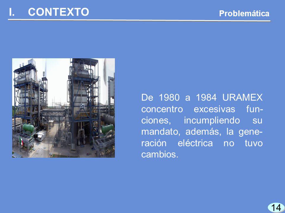 14 I.CONTEXTO Problemática De 1980 a 1984 URAMEX concentro excesivas fun- ciones, incumpliendo su mandato, además, la gene- ración eléctrica no tuvo cambios.