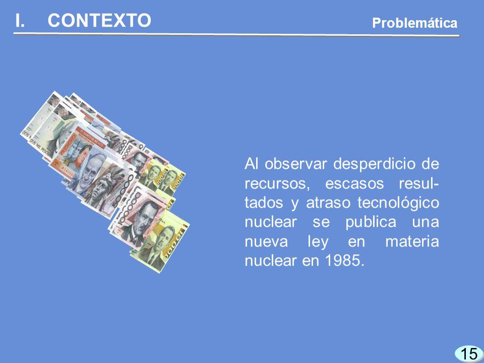 15 I.CONTEXTO Problemática Al observar desperdicio de recursos, escasos resul- tados y atraso tecnológico nuclear se publica una nueva ley en materia nuclear en 1985.