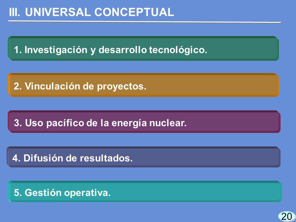 20 III. UNIVERSAL CONCEPTUAL 1. Investigación y desarrollo tecnológico.