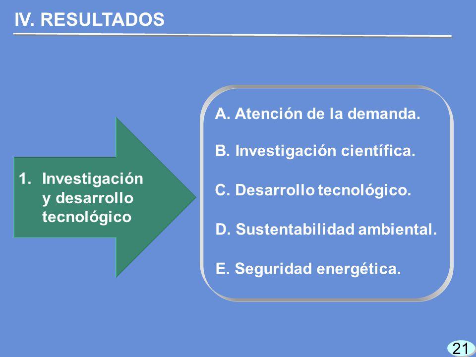 21 D. Sustentabilidad ambiental. E. Seguridad energética.