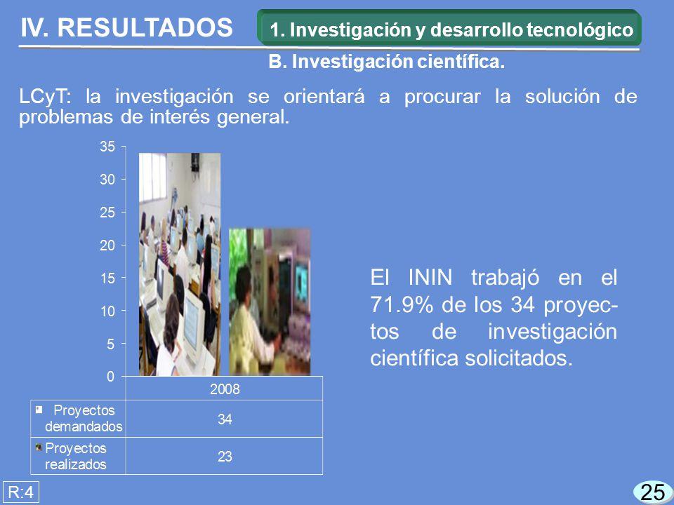 25 El ININ trabajó en el 71.9% de los 34 proyec- tos de investigación científica solicitados.