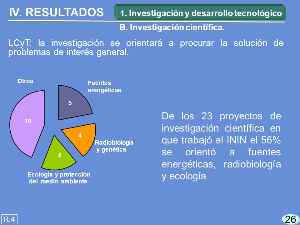 26 De los 23 proyectos de investigación científica en que trabajó el ININ el 56% se orientó a fuentes energéticas, radiobiología y ecología.