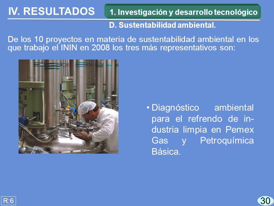 IV. RESULTADOS Diagnóstico ambiental para el refrendo de in- dustria limpia en Pemex Gas y Petroquímica Básica. R:6 30 1. Investigación y desarrollo t