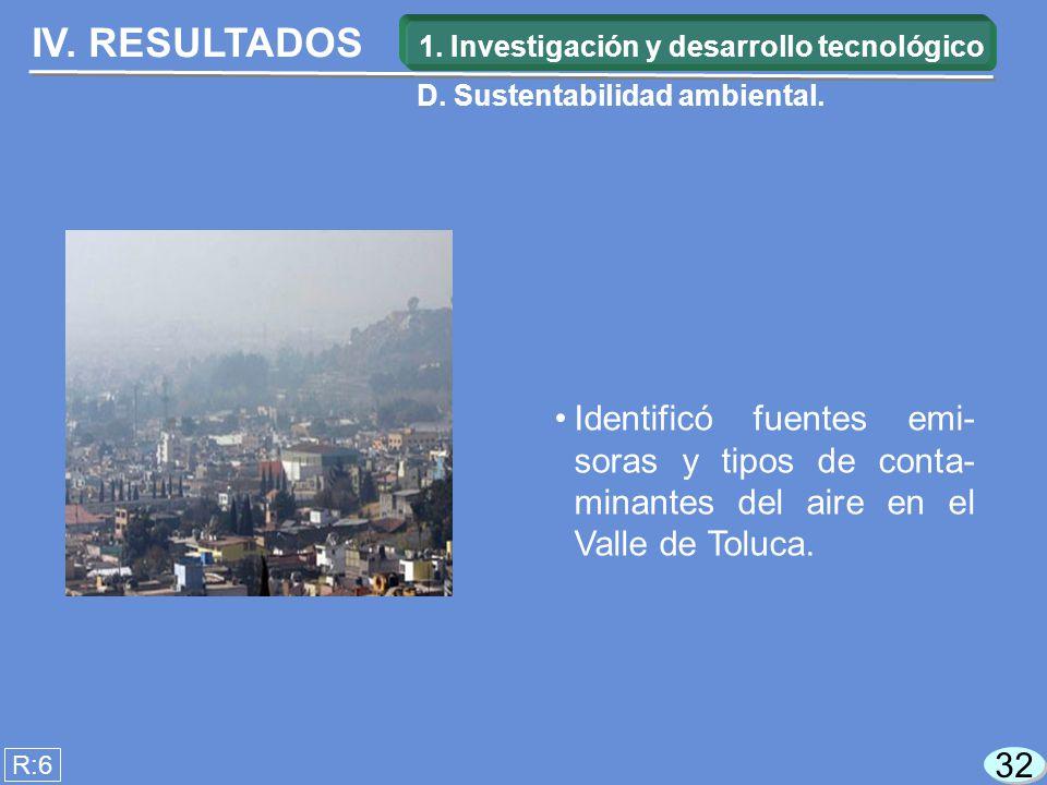 IV. RESULTADOS R:6 Identificó fuentes emi- soras y tipos de conta- minantes del aire en el Valle de Toluca. 32 1. Investigación y desarrollo tecnológi