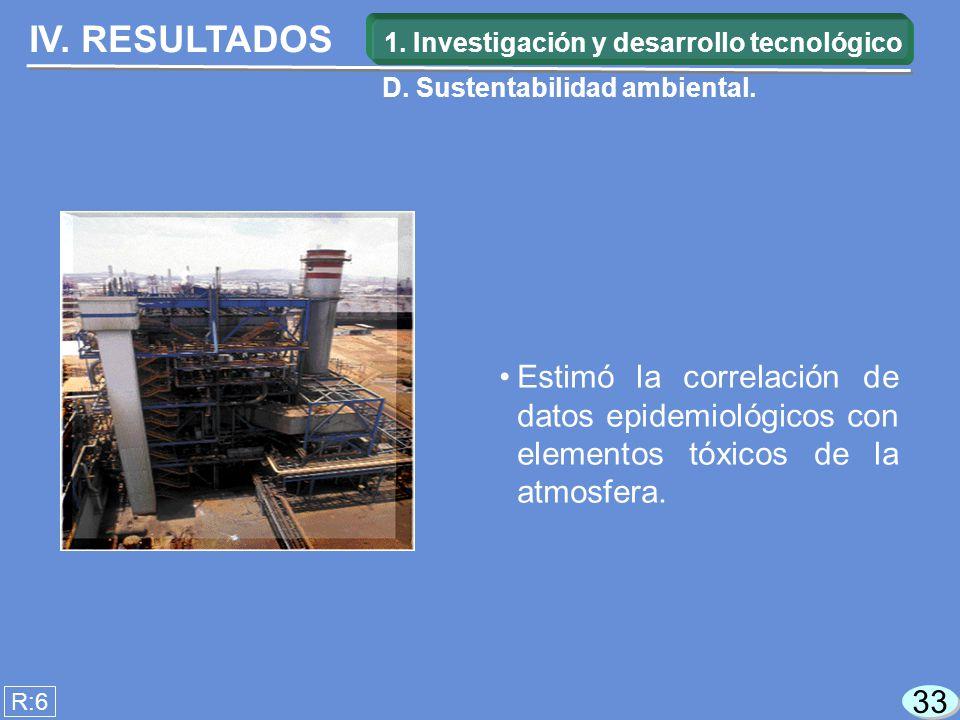 IV. RESULTADOS Estimó la correlación de datos epidemiológicos con elementos tóxicos de la atmosfera. R:6 33 1. Investigación y desarrollo tecnológico