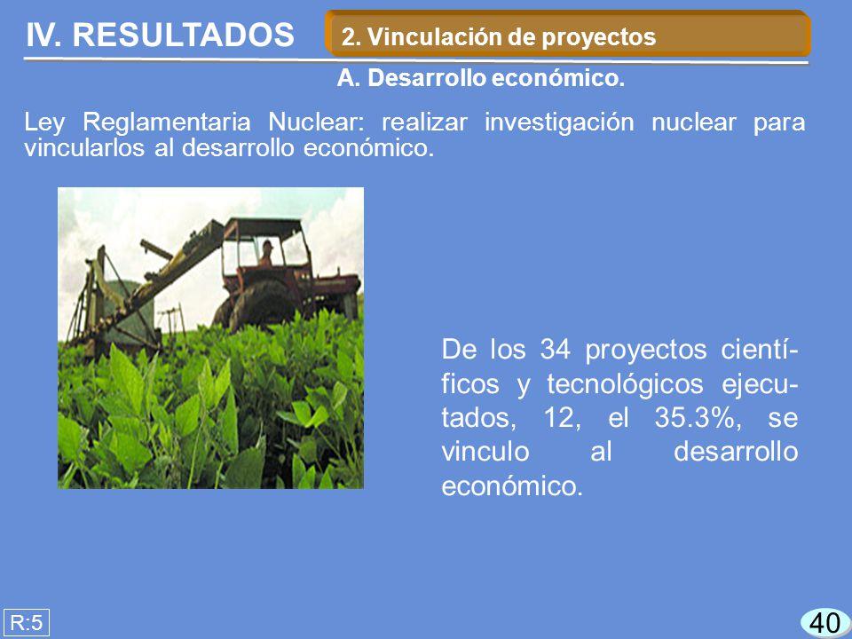 40 IV. RESULTADOS A. Desarrollo económico.