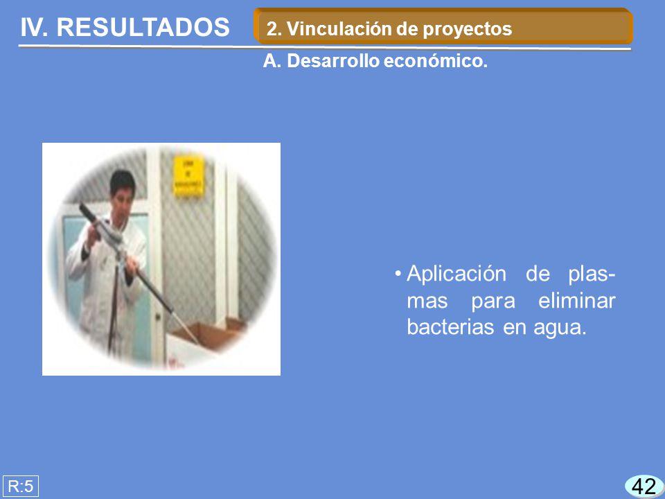 IV. RESULTADOS Aplicación de plas- mas para eliminar bacterias en agua.