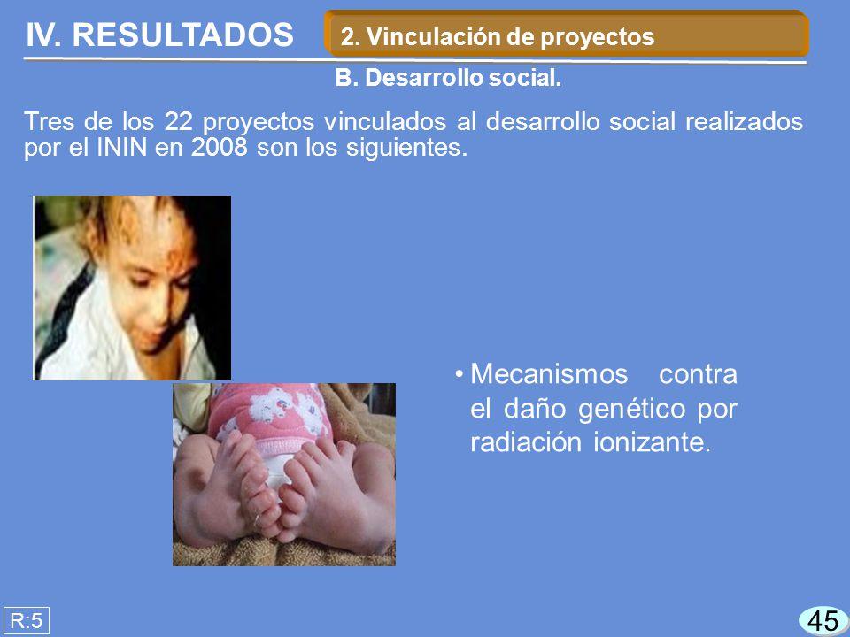 IV. RESULTADOS Mecanismos contra el daño genético por radiación ionizante.