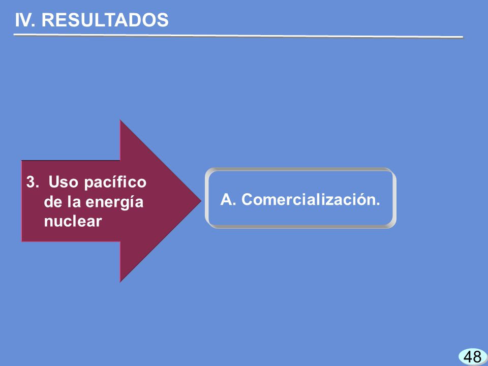 48 3. Uso pacífico de la energía nuclear IV. RESULTADOS A. Comercialización.