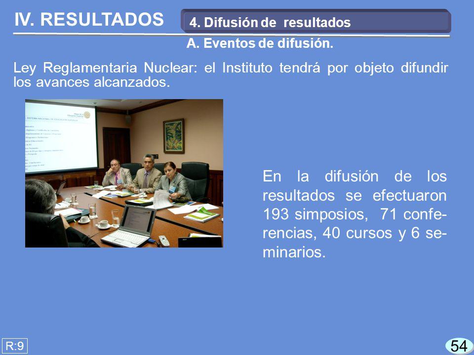 54 En la difusión de los resultados se efectuaron 193 simposios, 71 confe- rencias, 40 cursos y 6 se- minarios.