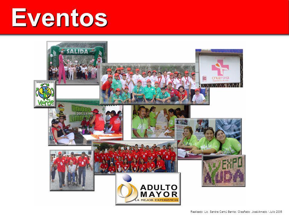 Eventos Eventos Realizado: Lic. Sandra Cantú Benita / Diseñado: José Amado / Julio 2005
