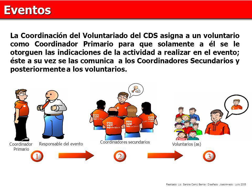 Eventos La Coordinación del Voluntariado del CDS asigna a un voluntario como Coordinador Primario para que solamente a él se le otorguen las indicaciones de la actividad a realizar en el evento; éste a su vez se las comunica a los Coordinadores Secundarios y posteriormente a los voluntarios.