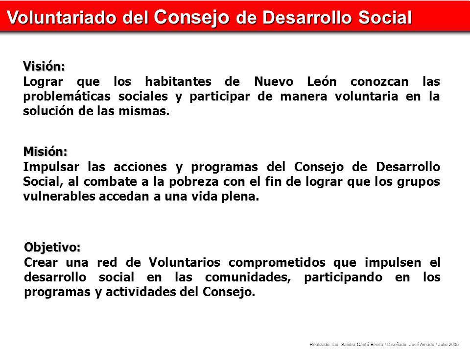 Voluntariado del Consejo de Desarrollo Social Misión: Impulsar las acciones y programas del Consejo de Desarrollo Social, al combate a la pobreza con