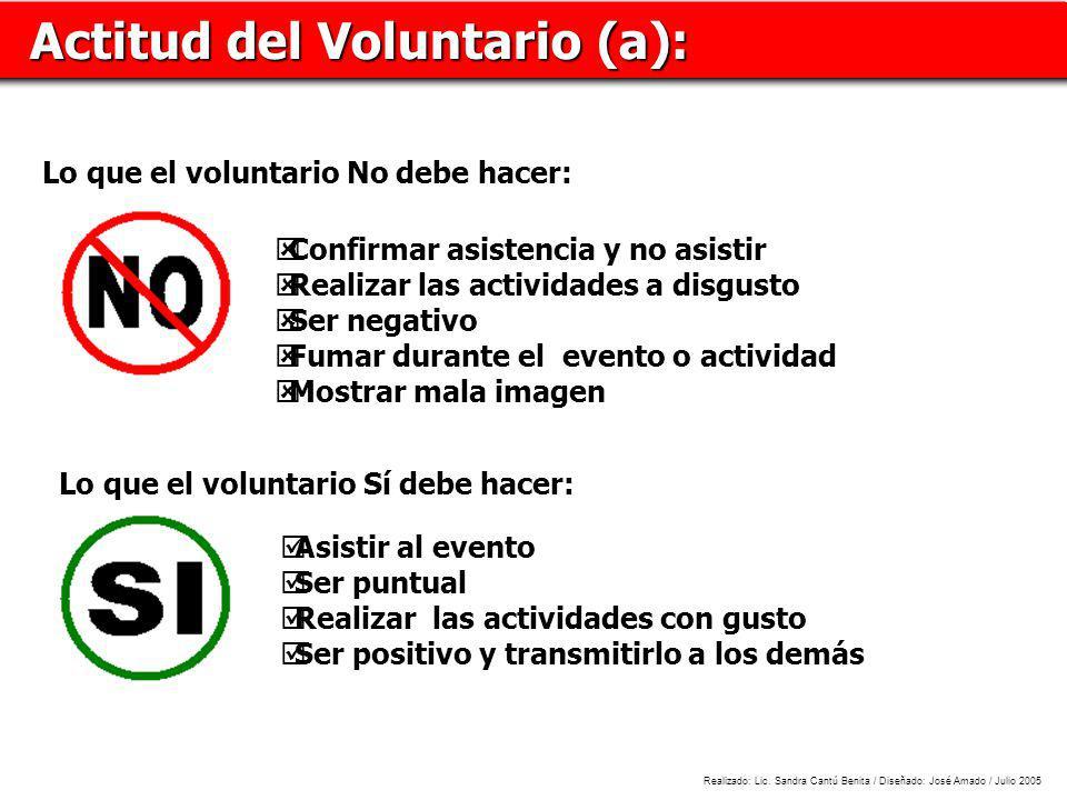 Actitud del Voluntario (a): Actitud del Voluntario (a): Lo que el voluntario No debe hacer: Lo que el voluntario Sí debe hacer: Confirmar asistencia y