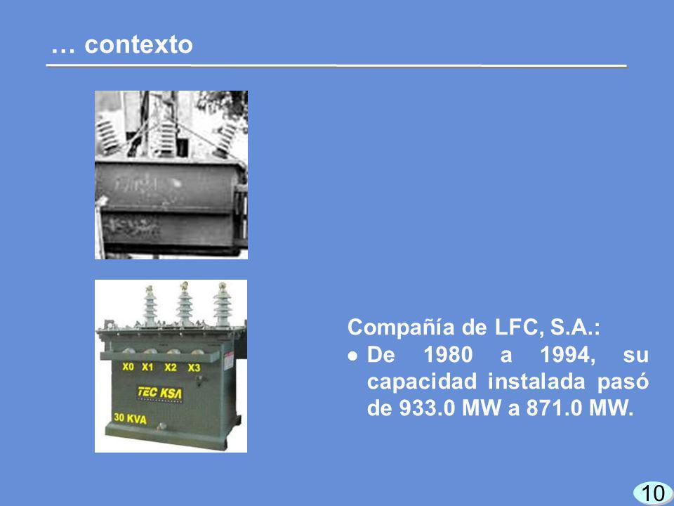10 … contexto Compañía de LFC, S.A.: De 1980 a 1994, su capacidad instalada pasó de 933.0 MW a 871.0 MW.
