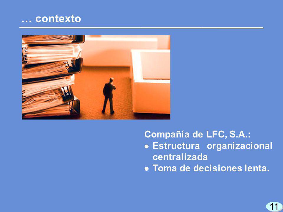 11 … contexto Compañía de LFC, S.A.: Estructura organizacional centralizada Toma de decisiones lenta.
