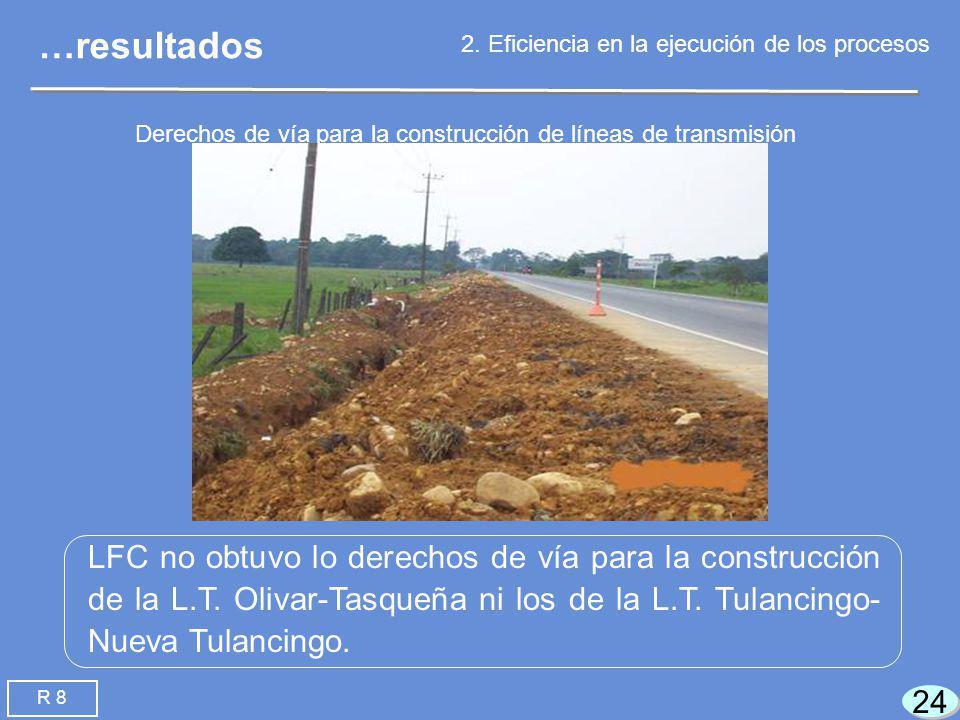 24 LFC no obtuvo lo derechos de vía para la construcción de la L.T.