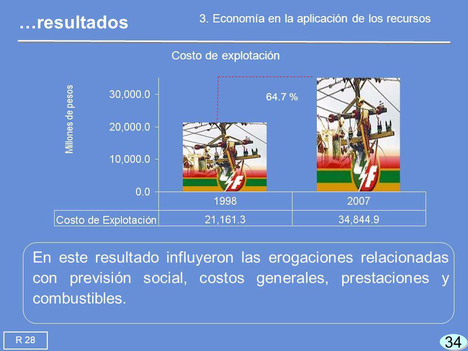34 En este resultado influyeron las erogaciones relacionadas con previsión social, costos generales, prestaciones y combustibles.