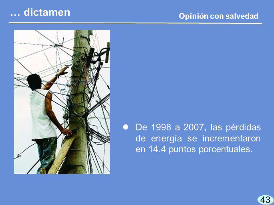 43 De 1998 a 2007, las pérdidas de energía se incrementaron en 14.4 puntos porcentuales.