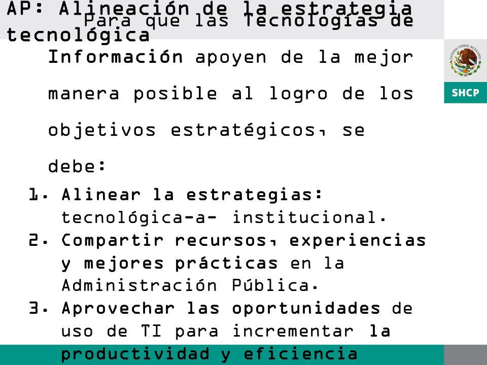 Para que las Tecnologías de Información apoyen de la mejor manera posible al logro de los objetivos estratégicos, se debe: 1.Alinear la estrategias: tecnológica-a- institucional.