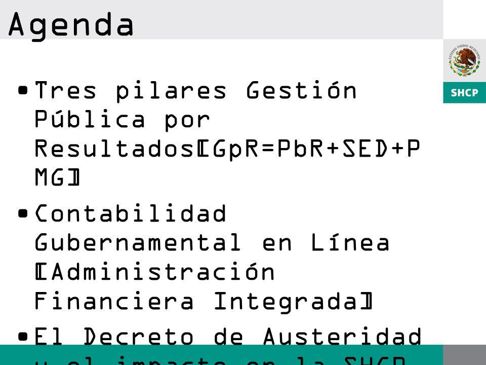 Agenda Tres pilares Gestión Pública por Resultados[GpR=PbR+SED+P MG] Contabilidad Gubernamental en Línea [Administración Financiera Integrada] El Decreto de Austeridad y el impacto en la SHCP