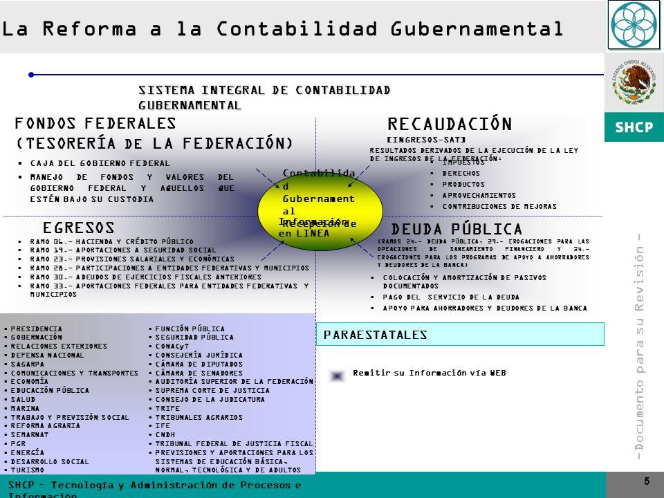 CGTIC Información y TICS -Documento para su Revisión - 31 de Mayo de 2014 SHCP- UITIC 5 SHCP – Tecnología y Administración de Procesos e Información SISTEMA INTEGRAL DE CONTABILIDAD GUBERNAMENTAL RECAUDACIÓN [ INGRESOS-SAT] DEUDA PÚBLICA RESULTADOS DERIVADOS DE LA EJECUCIÓN DE LA LEY DE INGRESOS DE LA FEDERACIÓN: IMPUESTOS DERECHOS PRODUCTOS APROVECHAMIENTOS CONTRIBUCIONES DE MEJORAS COLOCACIÓN Y AMORTIZACIÓN DE PASIVOS DOCUMENTADOS PAGO DEL SERVICIO DE LA DEUDA APOYO PARA AHORRADORES Y DEUDORES DE LA BANCA RAMO 06.- HACIENDA Y CRÉDITO PÚBLICO RAMO 19.- APORTACIONES A SEGURIDAD SOCIAL RAMO 23.- PROVISIONES SALARIALES Y ECONÓMICAS RAMO 28.- PARTICIPACIONES A ENTIDADES FEDERATIVAS Y MUNICIPIOS RAMO 30.- ADEUDOS DE EJERCICIOS FISCALES ANTERIORES RAMO 33.- APORTACIONES FEDERALES PARA ENTIDADES FEDERATIVAS Y MUNICIPIOS PRESIDENCIA GOBERNACIÓN RELACIONES EXTERIORES DEFENSA NACIONAL SAGARPA COMUNICACIONES Y TRANSPORTES ECONOMÍA EDUCACIÓN PÚBLICA SALUD MARINA TRABAJO Y PREVISIÓN SOCIAL REFORMA AGRARIA SEMARNAT PGR ENERGÍA DESARROLLO SOCIAL TURISMO FONDOS FEDERALES (TESORERÍA DE LA FEDERACIÓN) EGRESOS Contabilida d Gubernament al Recepción de CAJA DEL GOBIERNO FEDERAL MANEJO DE FONDOS Y VALORES DEL GOBIERNO FEDERAL Y AQUELLOS QUE ESTÉN BAJO SU CUSTODIA Remitir su Información vía WEB FUNCIÓN PÚBLICA SEGURIDAD PÚBLICA CONACyT CONSEJERÍA JURÍDICA CÁMARA DE DIPUTADOS CÁMARA DE SENADORES AUDITORÍA SUPERIOR DE LA FEDERACIÓN SUPREMA CORTE DE JUSTICIA CONSEJO DE LA JUDICATURA TRIFE TRIBUNALES AGRARIOS IFE CNDH TRIBUNAL FEDERAL DE JUSTICIA FISCAL PREVISIONES Y APORTACIONES PARA LOS SISTEMAS DE EDUCACIÓN BÁSICA, NORMAL, TECNOLÓGICA Y DE ADULTOS (RAMOS 24.- DEUDA PÚBLICA, 29.- EROGACIONES PARA LAS OPEACIONES DE SANEAMIENTO FINANCIERO Y 34.- EROGACIONES PARA LOS PROGRAMAS DE APOYO A AHORRADORES Y DEUDORES DE LA BANCA) PARAESTATALES La Reforma a la Contabilidad Gubernamental Información en LINEA