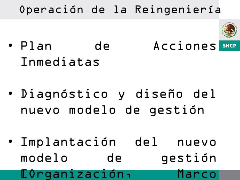 Plan de Acciones Inmediatas Diagnóstico y diseño del nuevo modelo de gestión Implantación del nuevo modelo de gestión [Organización, Marco Normativo, Herramientas de TI] Operación de la Reingeniería