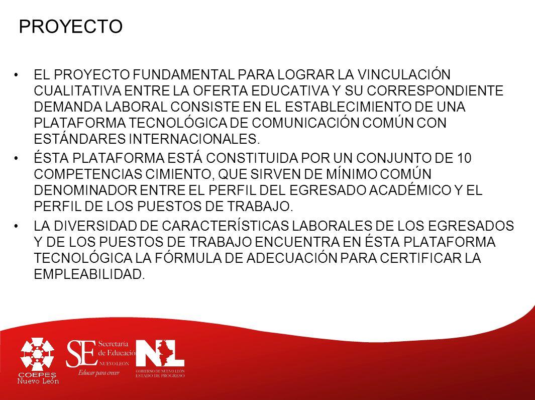 PROYECTO EL PROYECTO FUNDAMENTAL PARA LOGRAR LA VINCULACIÓN CUALITATIVA ENTRE LA OFERTA EDUCATIVA Y SU CORRESPONDIENTE DEMANDA LABORAL CONSISTE EN EL ESTABLECIMIENTO DE UNA PLATAFORMA TECNOLÓGICA DE COMUNICACIÓN COMÚN CON ESTÁNDARES INTERNACIONALES.