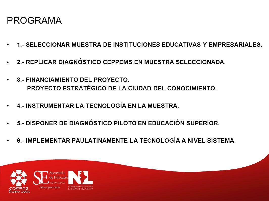 PROGRAMA 1.- SELECCIONAR MUESTRA DE INSTITUCIONES EDUCATIVAS Y EMPRESARIALES.
