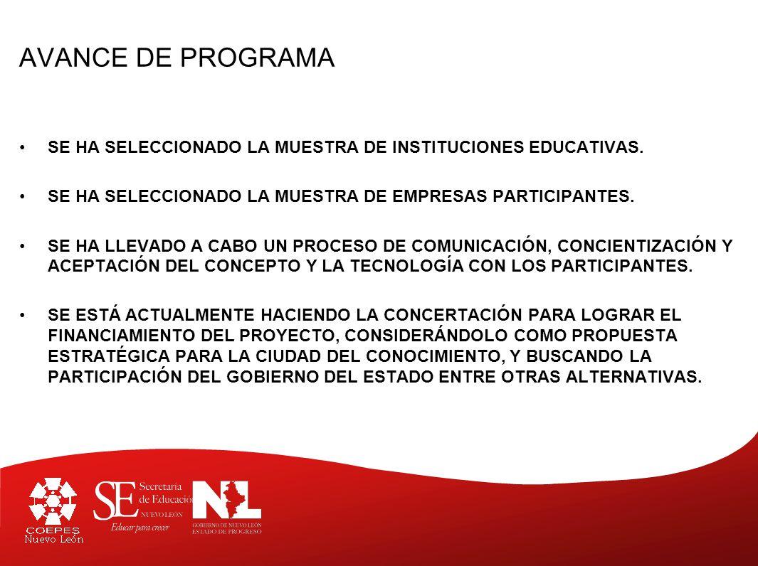 AVANCE DE PROGRAMA SE HA SELECCIONADO LA MUESTRA DE INSTITUCIONES EDUCATIVAS.