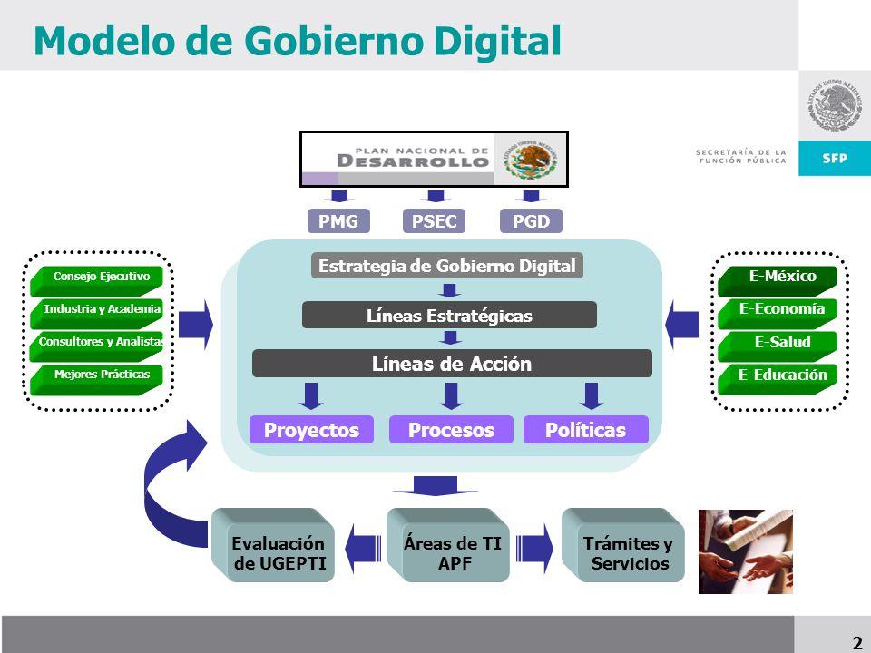 2 PGD PMG Estrategia de Gobierno Digital Líneas Estratégicas Líneas de Acción ProyectosProcesosPolíticas Áreas de TI APF Evaluación de UGEPTI Consultores y Analistas Mejores Prácticas Industria y Academia Consejo Ejecutivo Trámites y Servicios E-Salud E-Educación E-Economía E-México PSEC Modelo de Gobierno Digital