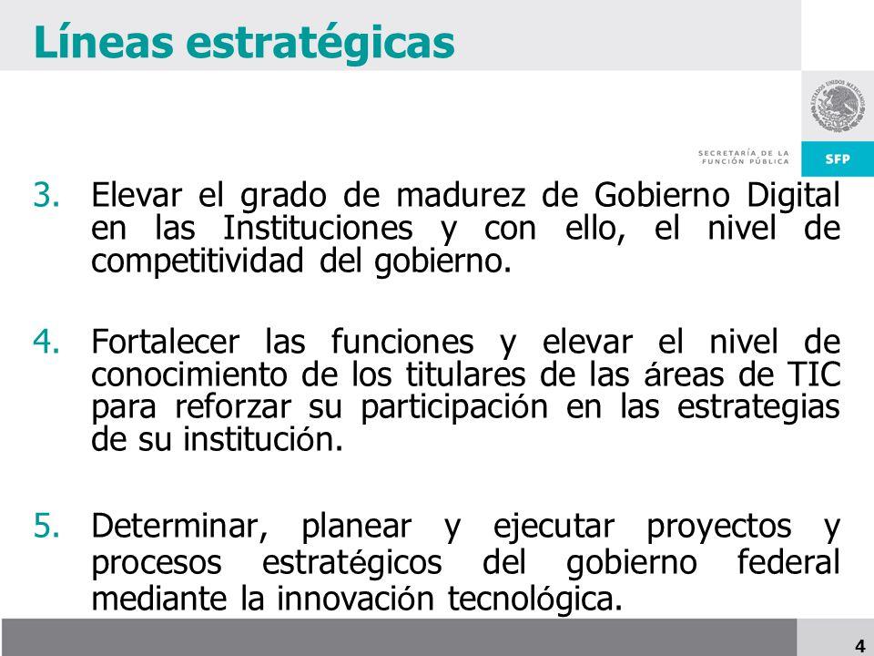 4 Líneas estratégicas 3.Elevar el grado de madurez de Gobierno Digital en las Instituciones y con ello, el nivel de competitividad del gobierno.