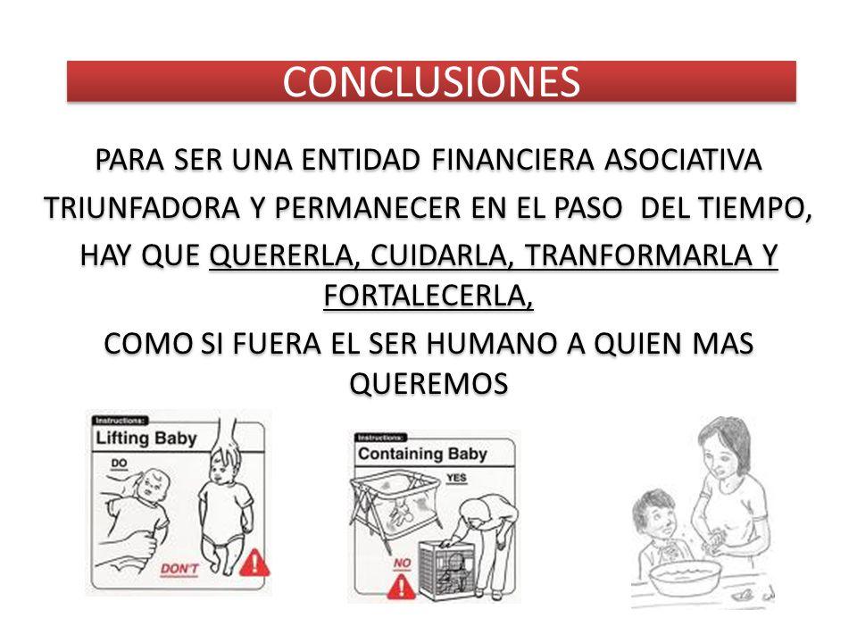 CONCLUSIONES PARA SER UNA ENTIDAD FINANCIERA ASOCIATIVA TRIUNFADORA Y PERMANECER EN EL PASO DEL TIEMPO, HAY QUE QUERERLA, CUIDARLA, TRANFORMARLA Y FOR
