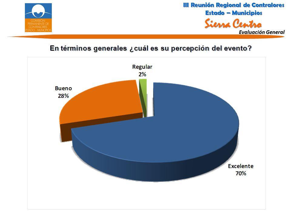 Evaluación General III Reunión Regional de Contralores Estado – Municipios Sierra Centro III Reunión Regional de Contralores Estado – Municipios Sierra Centro
