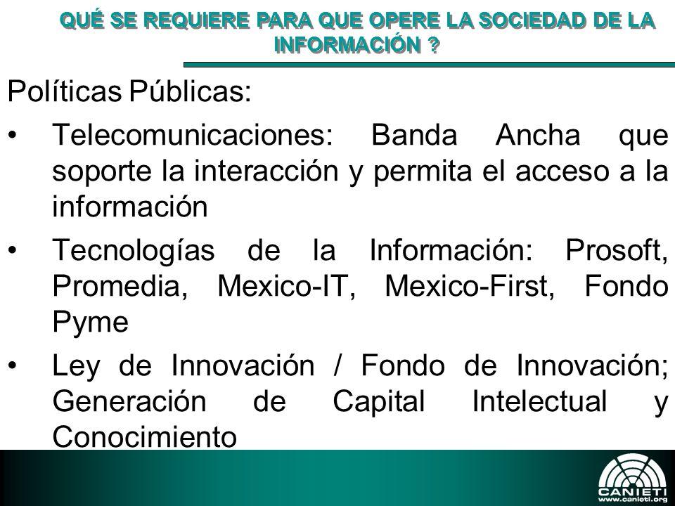 Políticas Públicas: Telecomunicaciones: Banda Ancha que soporte la interacción y permita el acceso a la información Tecnologías de la Información: Prosoft, Promedia, Mexico-IT, Mexico-First, Fondo Pyme Ley de Innovación / Fondo de Innovación; Generación de Capital Intelectual y Conocimiento QUÉ SE REQUIERE PARA QUE OPERE LA SOCIEDAD DE LA INFORMACIÓN