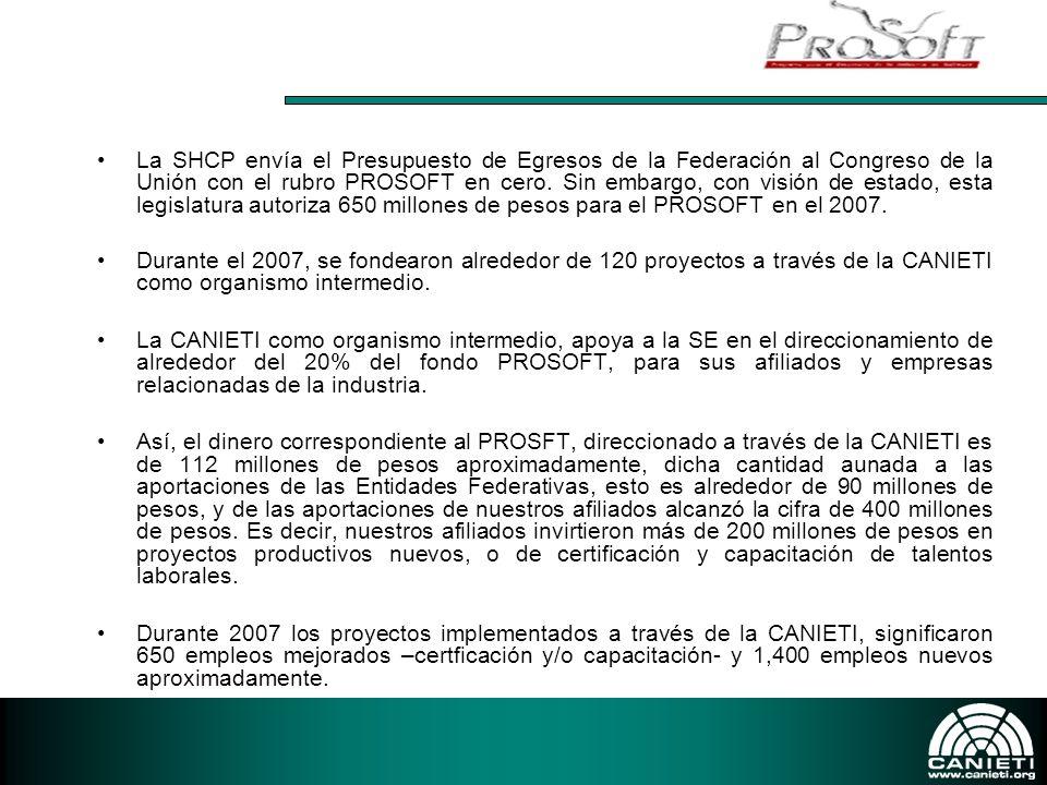 La CANIETI para el 2008 busca implementar el proyecto denominado Programa de capacitación para fomentar la Innovación de las Pymes en México (a través de la metodología mundialmente reconocida como Systematic Innovation).