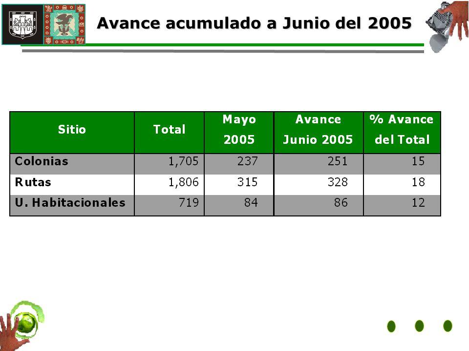 No han presentado informe de Junio: Coyoacán, GAM, Magdalena Contreras y Miguel Hidalgo.