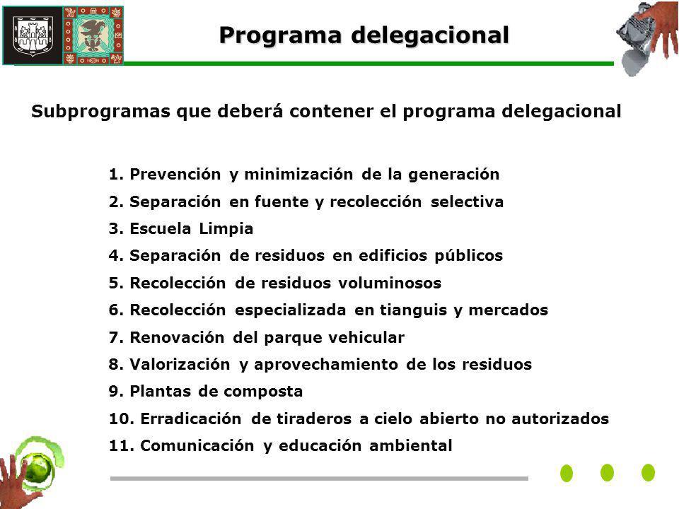 1.Prevención y minimización de la generación 2. Separación en fuente y recolección selectiva 3.