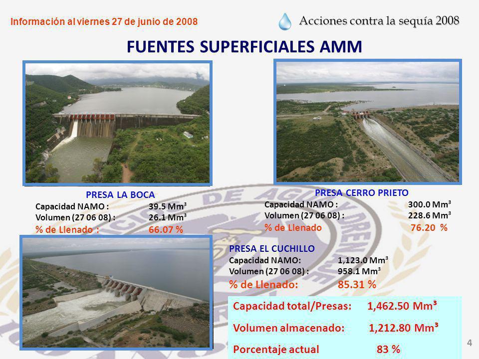 Acciones contra la sequía 2008 4 PRESA LA BOCA Capacidad NAMO :39.5 Mm³ Volumen (27 06 08) :26.1 Mm³ % de Llenado :66.07 % PRESA EL CUCHILLO Capacidad NAMO:1,123.0 Mm³ Volumen (27 06 08) :958.1 Mm³ % de Llenado:85.31 % Capacidad total/Presas: 1,462.50 Mm³ Volumen almacenado: 1,212.80 Mm³ Porcentaje actual83 % PRESA CERRO PRIETO Capacidad NAMO :300.0 Mm³ Volumen (27 06 08) :228.6 Mm³ % de Llenado 76.20 % Información al viernes 27 de junio de 2008 FUENTES SUPERFICIALES AMM