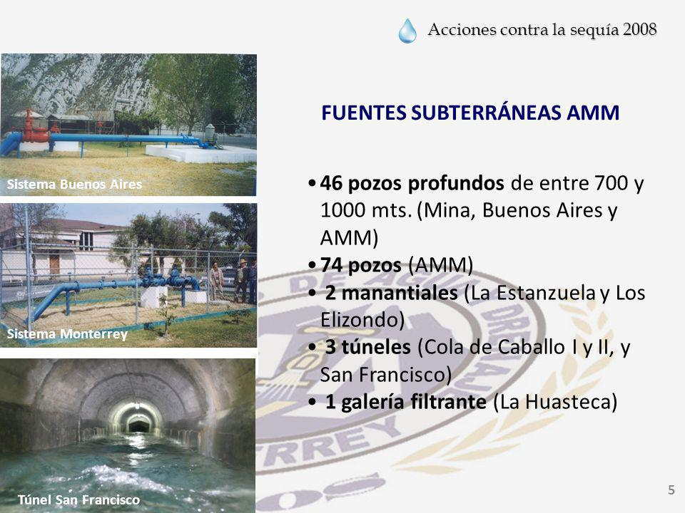 Acciones contra la sequía 2008 5 Sistema Buenos Aires Sistema Monterrey Túnel San Francisco FUENTES SUBTERRÁNEAS AMM 46 pozos profundos de entre 700 y 1000 mts.