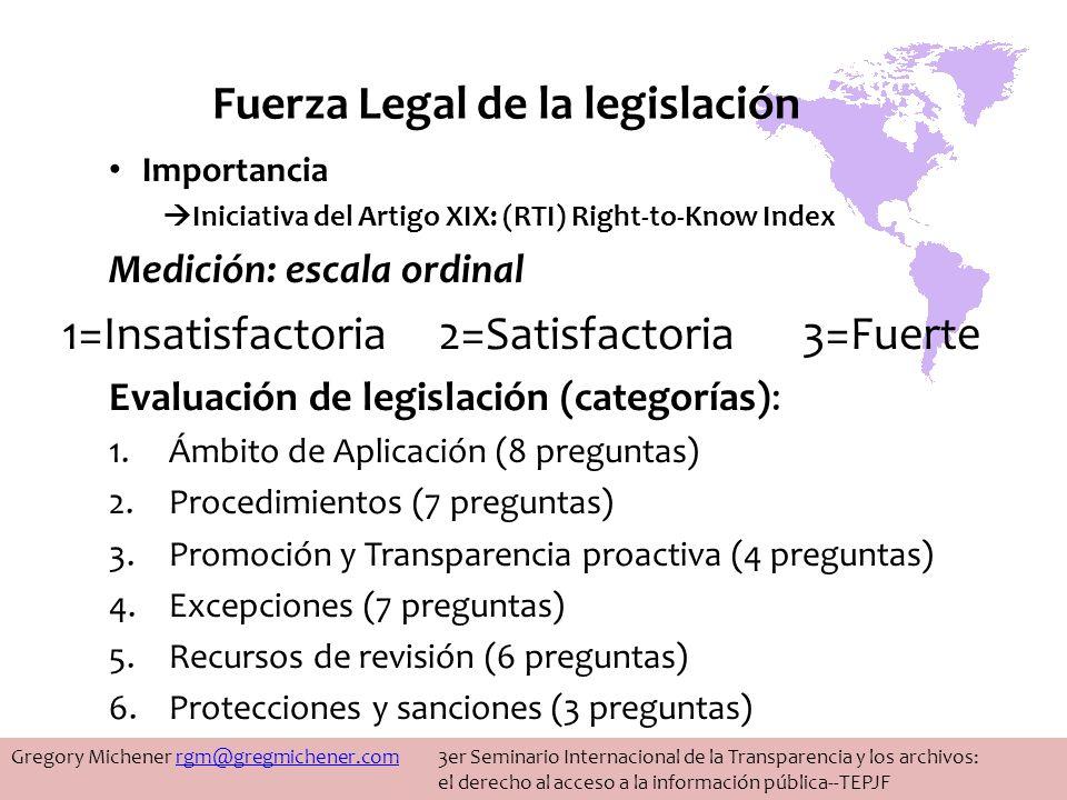 Fuerza Legal de la legislación Importancia Iniciativa del Artigo XIX: (RTI) Right-to-Know Index Medición: escala ordinal 1=Insatisfactoria 2=Satisfactoria 3=Fuerte Evaluación de legislación (categorías): 1.Ámbito de Aplicación (8 preguntas) 2.Procedimientos (7 preguntas) 3.Promoción y Transparencia proactiva (4 preguntas) 4.Excepciones (7 preguntas) 5.Recursos de revisión (6 preguntas) 6.Protecciones y sanciones (3 preguntas) Gregory Michener rgm@gregmichener.com3er Seminario Internacional de la Transparencia y los archivos: el derecho al acceso a la información pública--TEPJFrgm@gregmichener.com